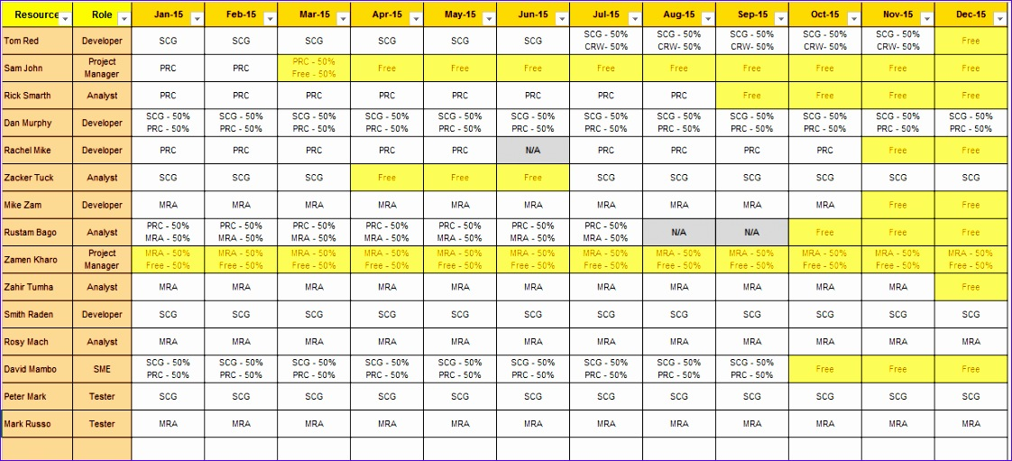 Project Management Template Excel Free To Free Project - resource planning template