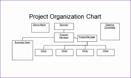 Free org Chart Template Excel Bmvre New How to organize Chart