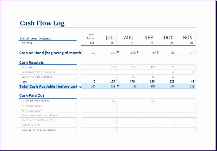 Budget Log home remodel budget template ohtrc elegant cash flow log - budget log