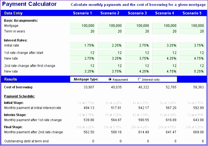 Excel Loan Calculator Template - mandegarinfo - loan calculator template