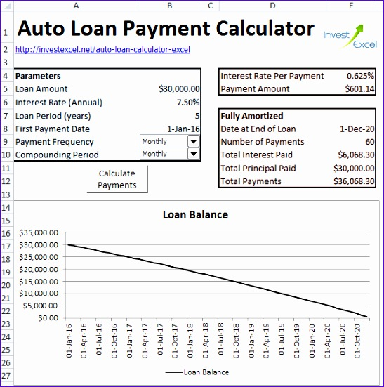 vehicle loan payment schedule - Best Loans For Bad Credit