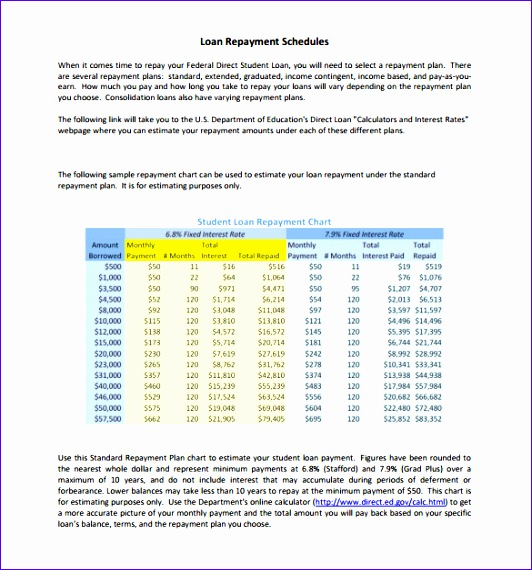 sample loan repayment schedule - Vatozatozdevelopment - Sample Schedules - Amortization Schedule Excel
