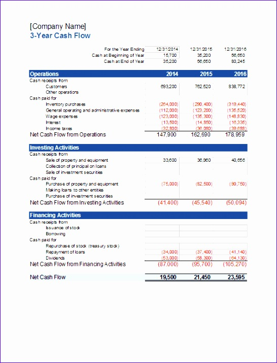 Microsoft Excel Cash Flow Template Nsbvx Lovely Cash Flow Statement