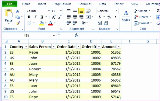 Microsoft Excel Table Templates Owkgz Luxury Excel Table Templates