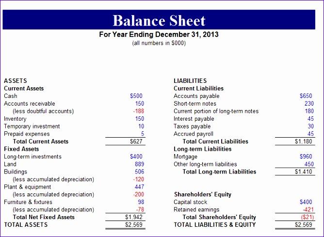 balance sheet for non profit template