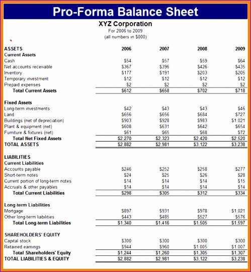 Pro forma Financial Statements Excel Template Eerms Beautiful 6 Pro
