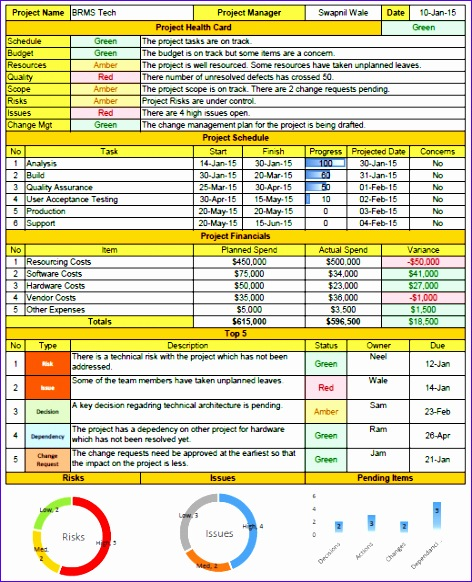 Project Progress Report Template Excel J0edz Inspirational Weekly - free project status report template