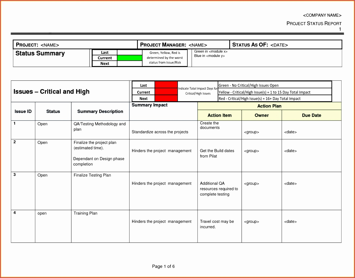 Project Reporting Template Excel Ehngl Luxury Project