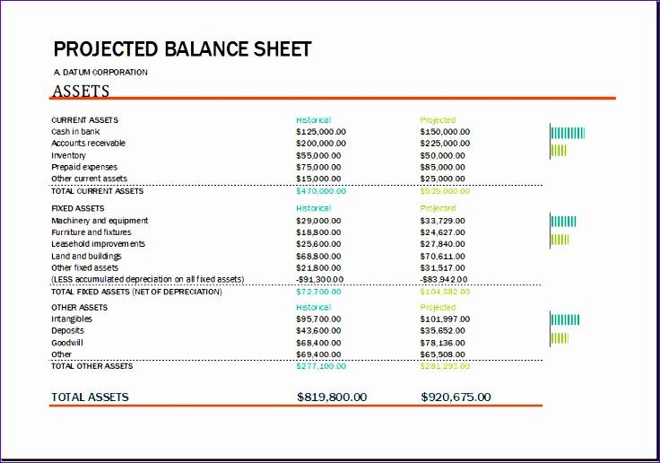 sales analysis report format