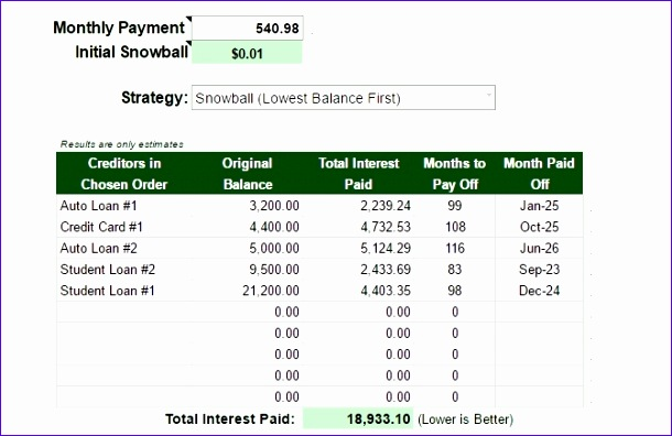 Student Loan Excel Template Ngtvd Awesome A Simple tool for Creating