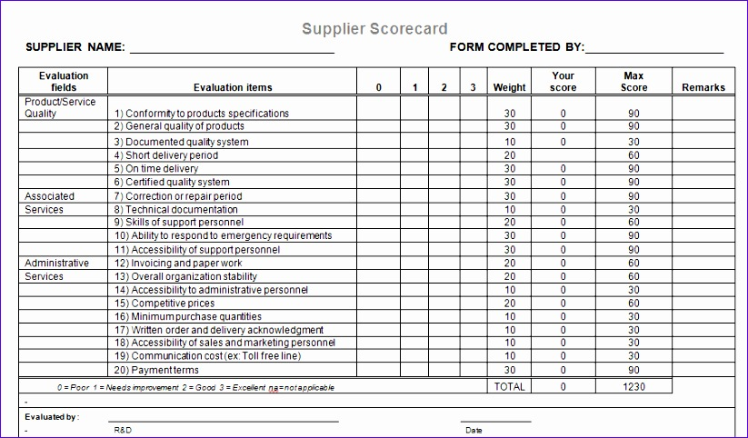 Vendor Evaluation Sample Vendor Evaluation Example Format Erp