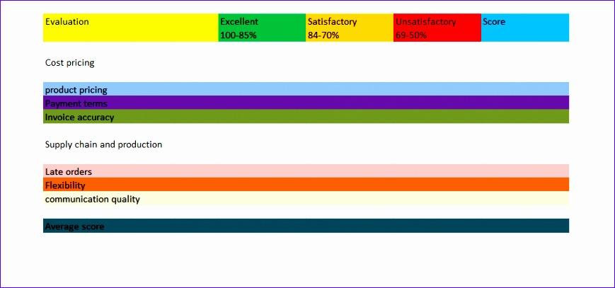balanced scorecard template word 2007