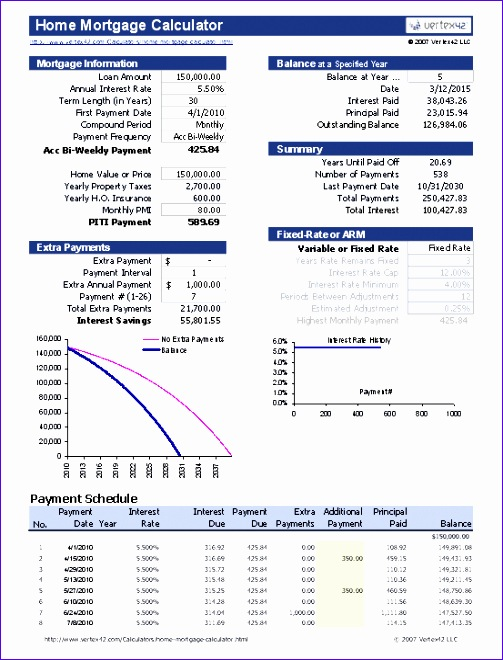 Excel Loan Amortization Schedule Voiad Inspirational Free Financial