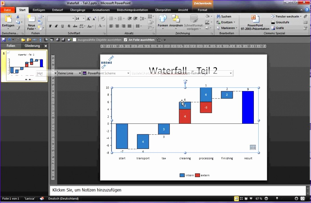 Waterfall Chart Excel Tktfp Inspirational Thinkcell Waterfall Teil2