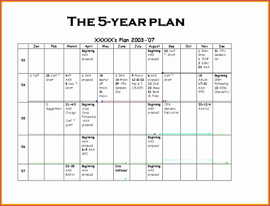 5 Year Business Plan Template Cvfreeo