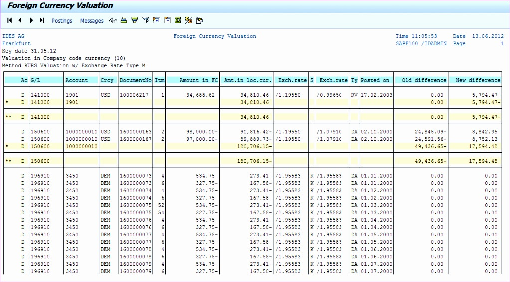 Accounts Receivable Excel Template Rjss5 Awesome foreign Currency