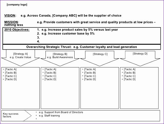 9 Action Plan Templates Excel - ExcelTemplates - ExcelTemplates - action plan templates excel