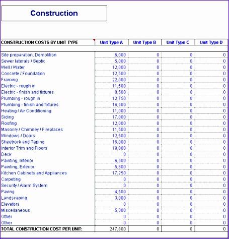Best Excel Gantt Chart Template Nbsfy Best Of Construction Schedule