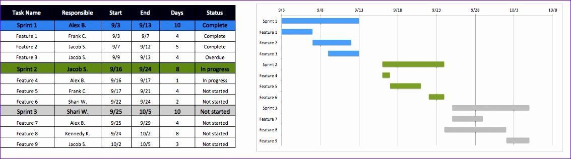 Calendar Timeline Template Excel Uscxs Inspirational Mdse 3510 Six