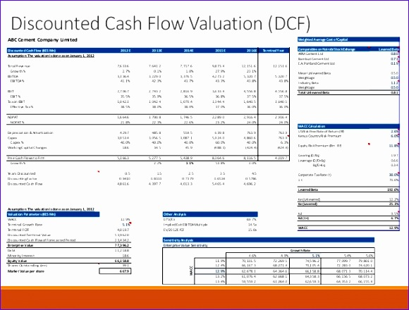 How to find discounted cash flow