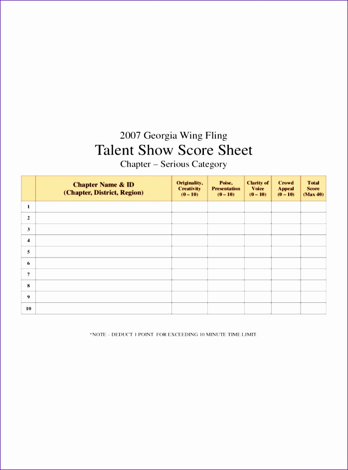 Employee Performance Template Excel Ijsya Fresh Talent Show Score