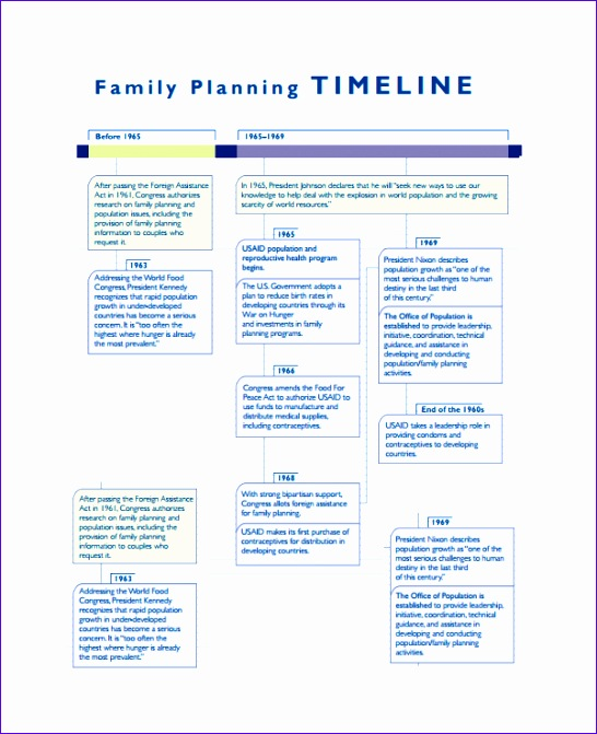 Events Planning Template oakandale - events planning template
