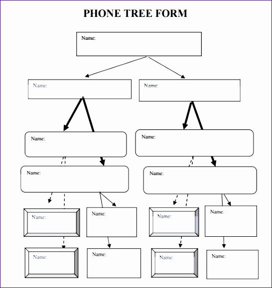 Old Fashioned Decision Tree Template Word Embellishment - Resume
