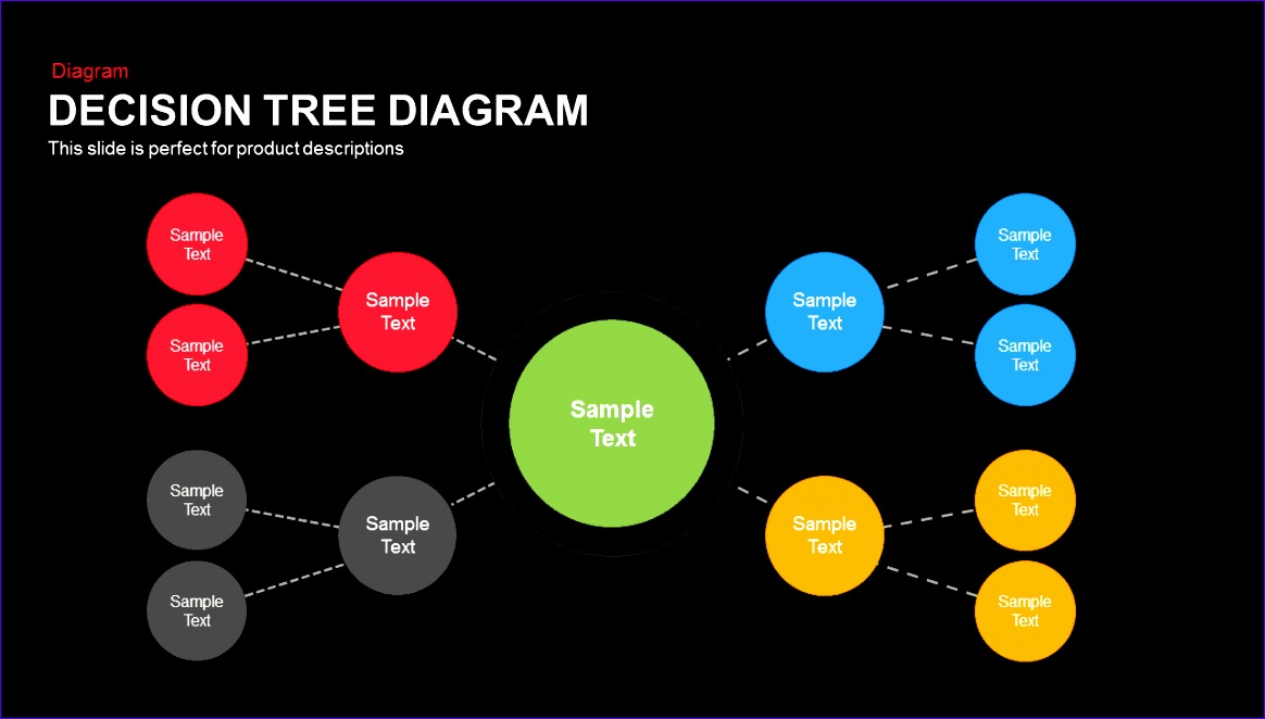 Excel Fishbone Template Tgnkx Luxury Decision Tree Diagram - fishbone template powerpoint
