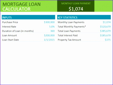 Excel Mortgage Calculator Template Dsplo Fresh Featured Excel