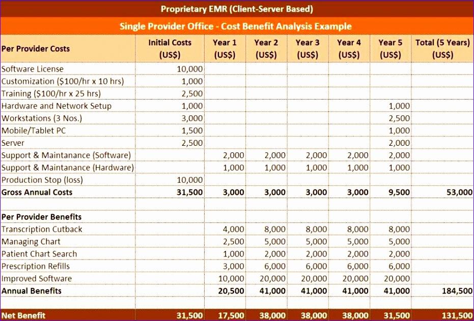 Excel Pricing Template Kheak Elegant Cost Analysis Spreadsheet - cost analysis spreadsheet