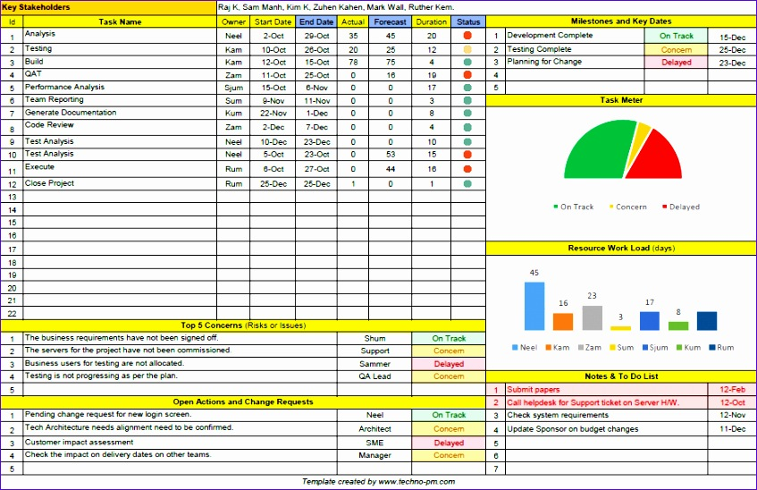 Excel Project Tracking Template Phnq5 Beautiful Project Status - free project status report template