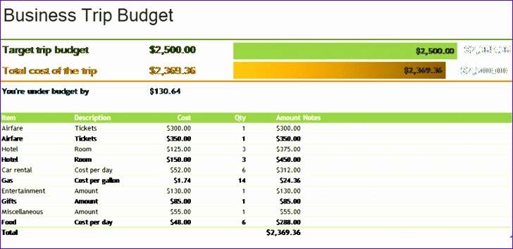 10 Excel Travel Budget Template - ExcelTemplates - ExcelTemplates - travel budget template