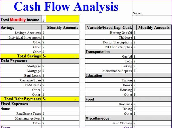template cash flow