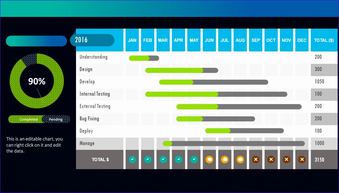 10 Free Project Dashboard Template Excel Exceltemplates