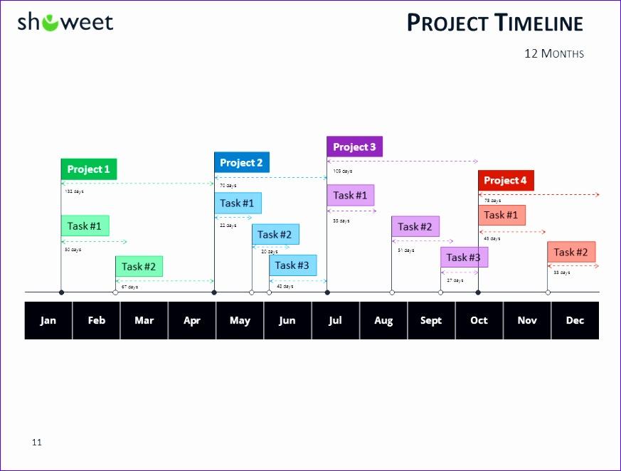 Free Project Gantt Chart Template Excel B7pjn Best Of Gantt Charts