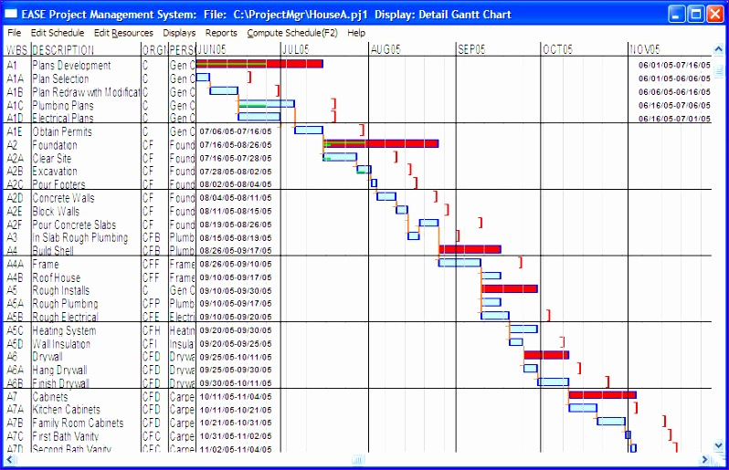Free Project Gantt Chart Template Excel Cqfeu Awesome 6 Best Of