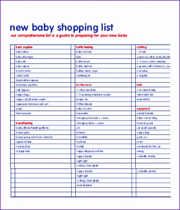 Grocery List Excel Template Rxnea Awesome Printable Shopping List - grocery list template word