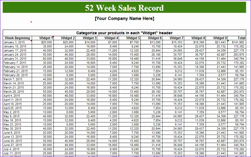 how to use excel for inventory management