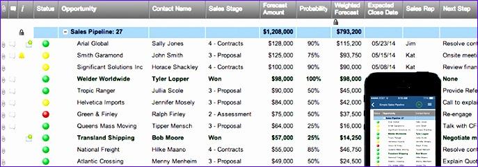 Loan Amortization Template Excel Afsjg Luxury Simple Sales Pipeline
