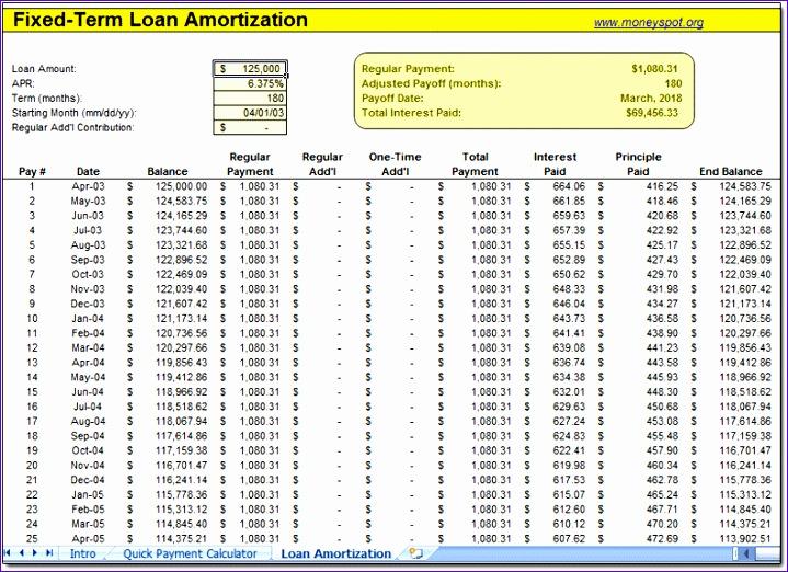 Microsoft Excel Amortization Schedule Template Xfnas Luxury 8