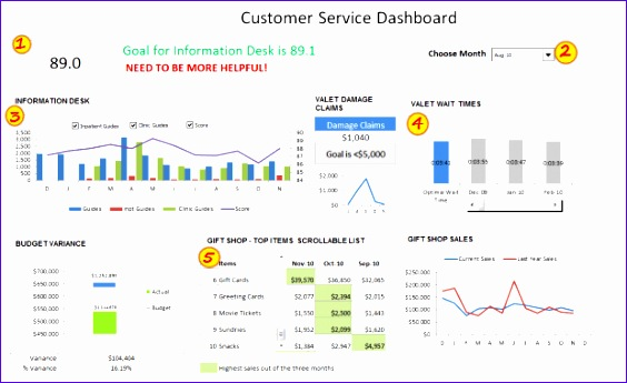 Microsoft Excel Dashboard Templates Edcvh Beautiful Mlb Pitching