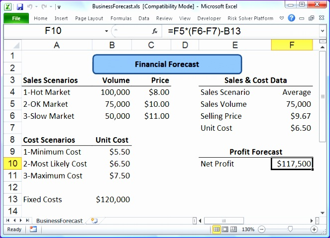 Monte Carlo Simulation Excel Template U8few Inspirational Monte