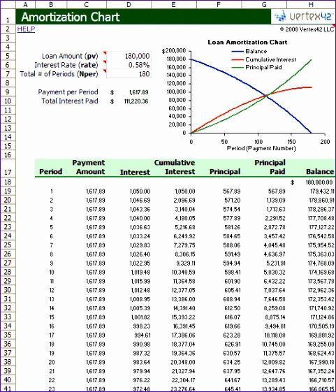 Mortgage Amortization Excel Template K1wnk Inspirational