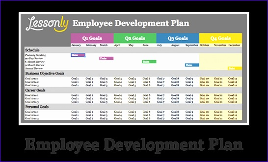 Personal Development Plan Template Excel Fchkw New Kt