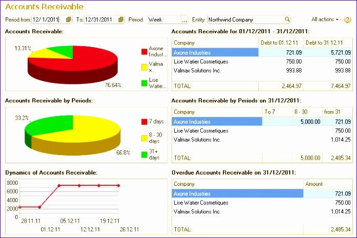 Petty Cash Excel Template Fskdg Unique the Management Dashboard - debt management excel template