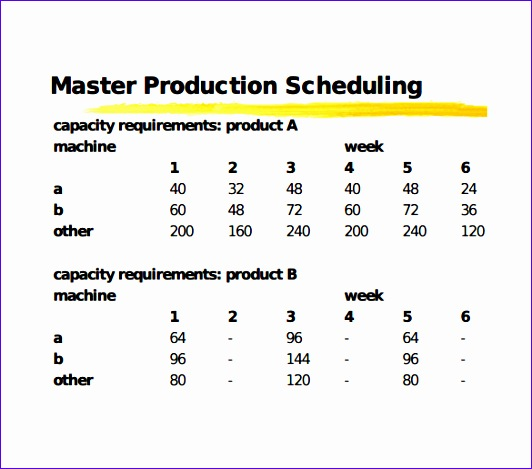 11 Production Scheduling Excel Template - ExcelTemplates - sample production schedule template