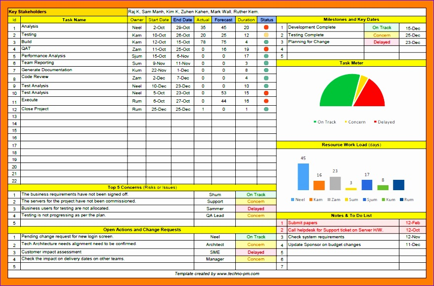 6 Progress Report Template Excel - ExcelTemplates - ExcelTemplates - daily status report template