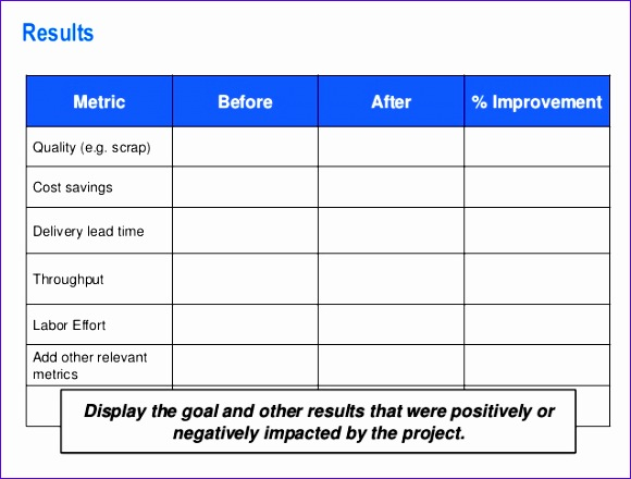 9 Project Implementation Plan Template Excel - ExcelTemplates - Implementation Plan Template