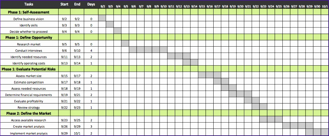 Excel Roadmap Template Gallery - Template Design Ideas - project roadmap template