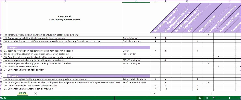 Raci Matrix Template Excel Tzovs Unique Premium Drop Shipping Rasci - raci matrix template